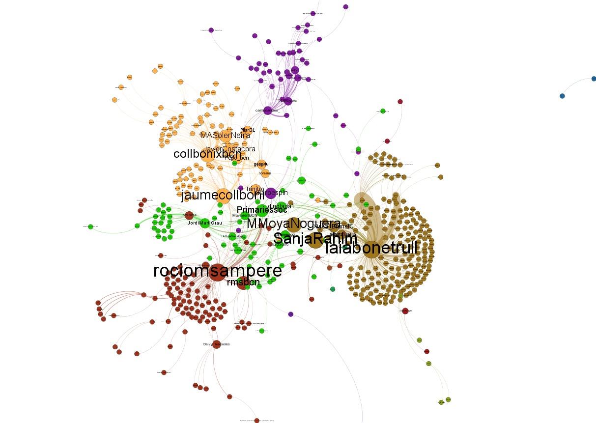 """Grafo de RT, haz click para agrandar, los nodos y tamaño de nombres representa la """"betweennes"""""""