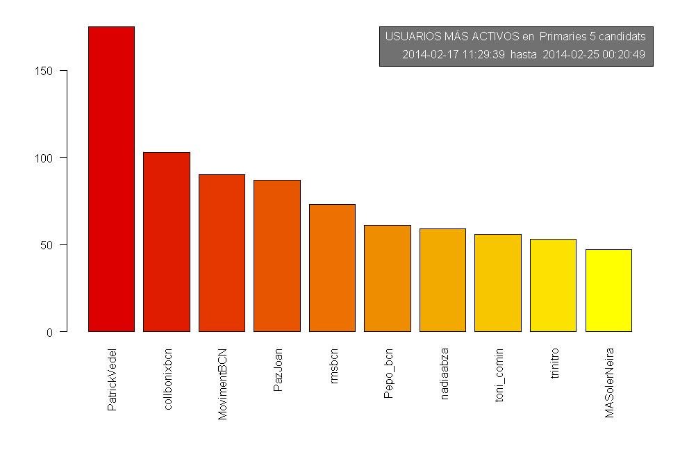 2014-02-24-activos