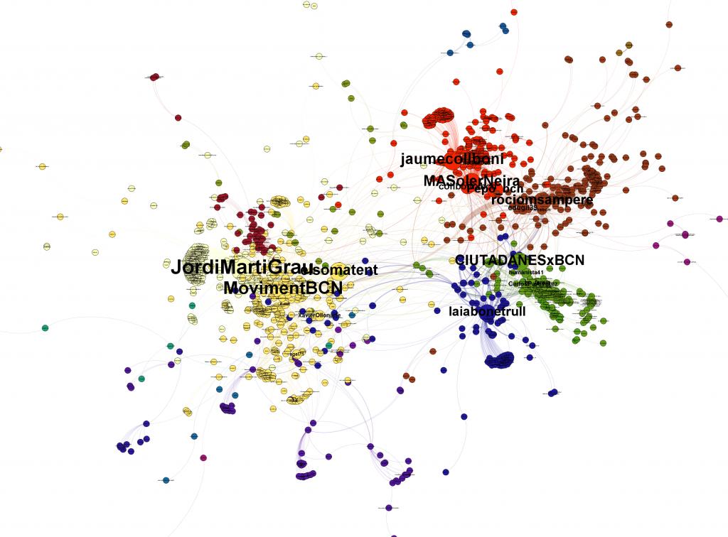 Gráfico de comunidades, zona central, el tamaño muestra el valor de betweenness de cada usuario. Hacer click para ampliar o descargar.