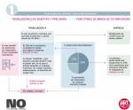 Infografia sobre la reforma laboral