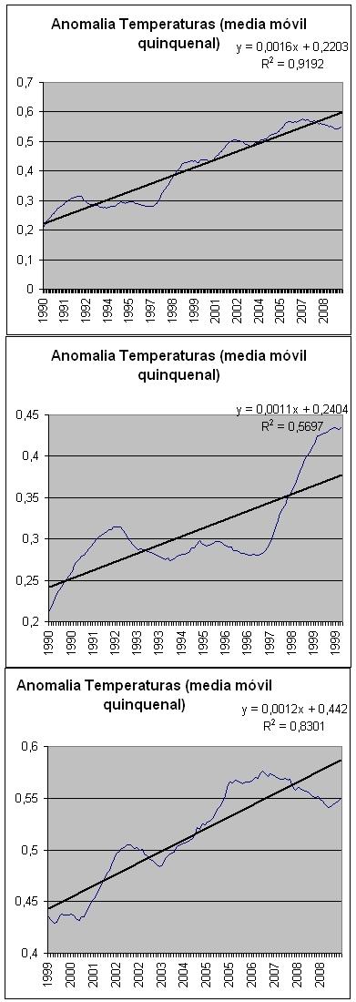 anomaliastemperatura3