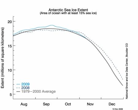antartic1109