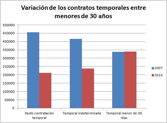 contratos-temporales-3