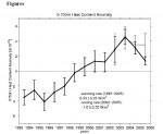 Una parte del calor del calentamiento global está en el mar, por más que los negacionistas sigan a la suya
