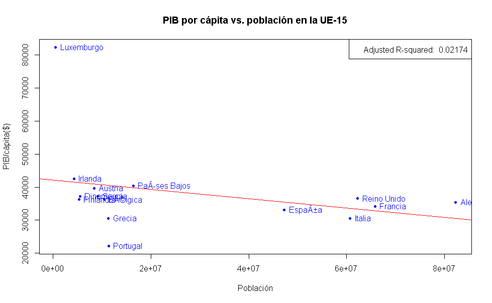 correlacion-poblacion1
