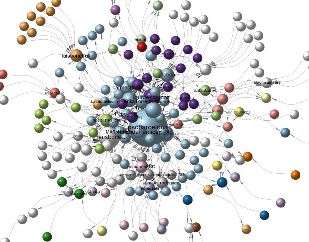 """Detalle de la zona central del grafo de """"betweenness"""""""