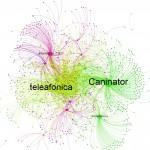 Análisis de la conversación #HuelgaTotalMovistar, bots, perfiles blancos de CGT y elecciones sindicales en telefónica