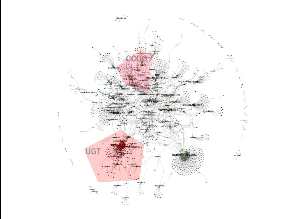 grafos-con-comunidades-identificadas