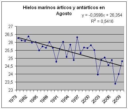 hielos-articos-antarticos