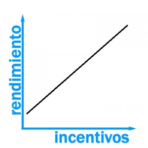 incentivos1