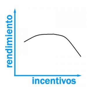 incentivos3