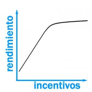 incetivos2