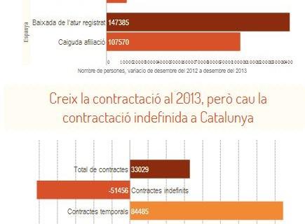 infografia-atur2013