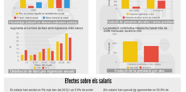 infografia-informe-pobres-2