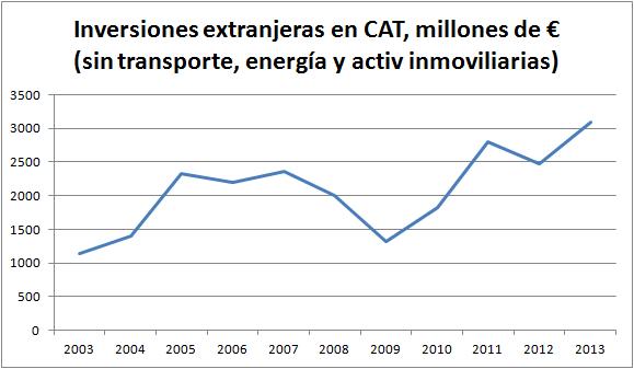 inversiones-extranjeras8