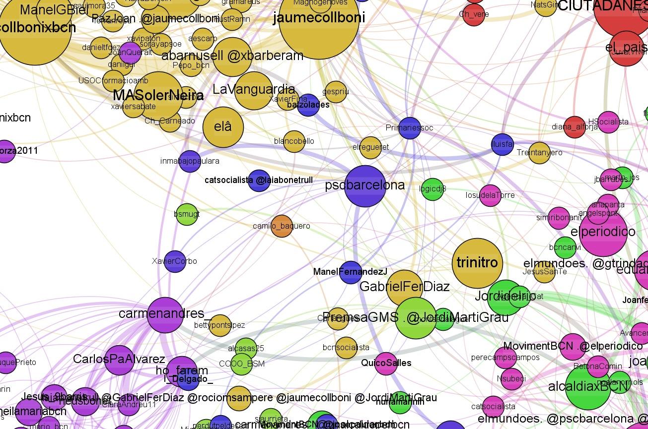 Evolución de las primarias en twitter, Collboni y Laia configuran las comunidades más regulares de esta primera fase