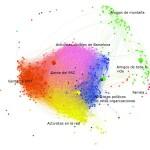 Curiosidades del análisis de las redes sociales: mi red de Facebook está controlada por mi mujer