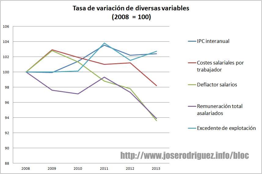 tasa-devaluacion-interna