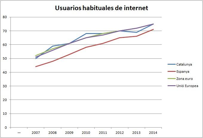 usuarios-internet