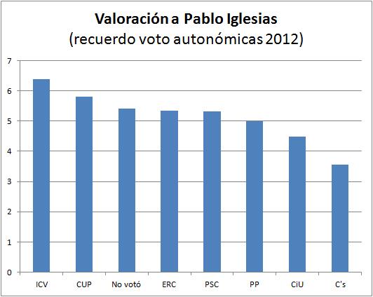 Datos del ICPS