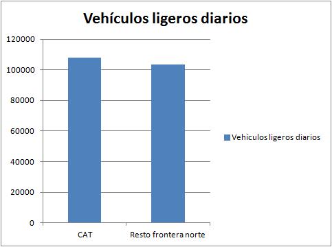 vehiculos-ligeros-pirineo