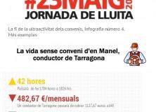 Ciberactivismo y campaña en la red del #23Maig