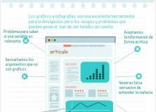 Sesgos provocados por los gráficos y las infografías