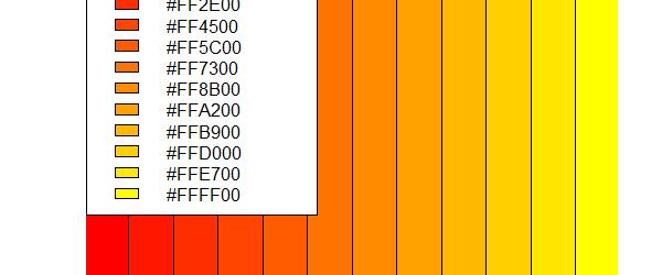 Construir una paleta de colores con R
