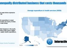 Infografía, el creciente negocio del sistema de salud más caro del mundo